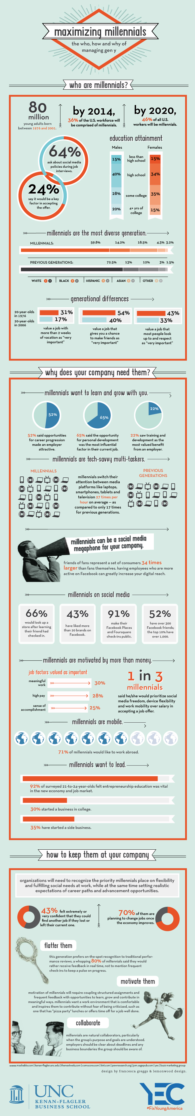 geny-in-the-workplace-infographic-mba-at-unc